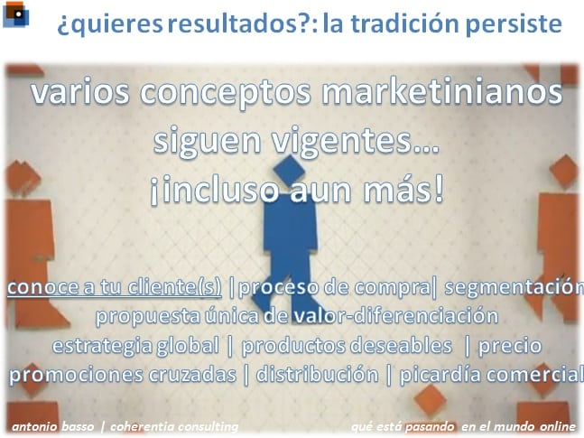 marketing tradicional, coherentia consulting