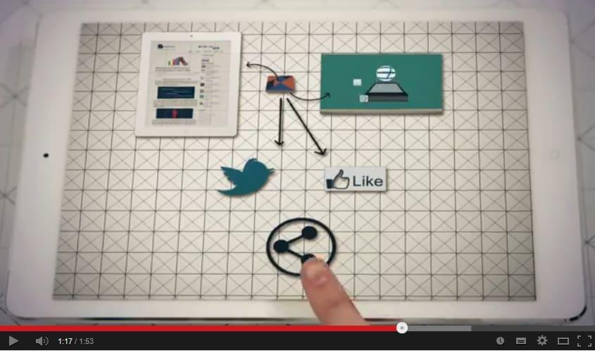 video coherentia consulting. compartir contenidos activamente