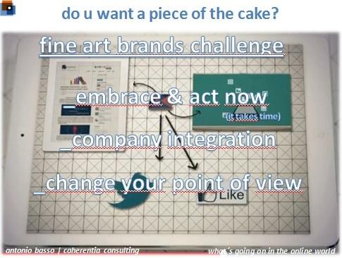 fine art brands challenge