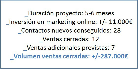 exito-marketing-online-empresas1